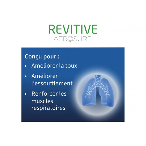 Aerosure Revitive