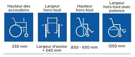 Dimensions fauteuil roulant Tazz