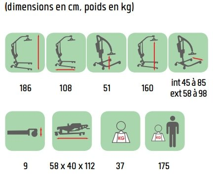 Dimensions Homelift 2