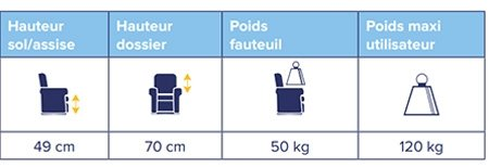 Dimensions fauteuil releveur Relax Touch