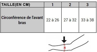 choisir taille orthèse coude